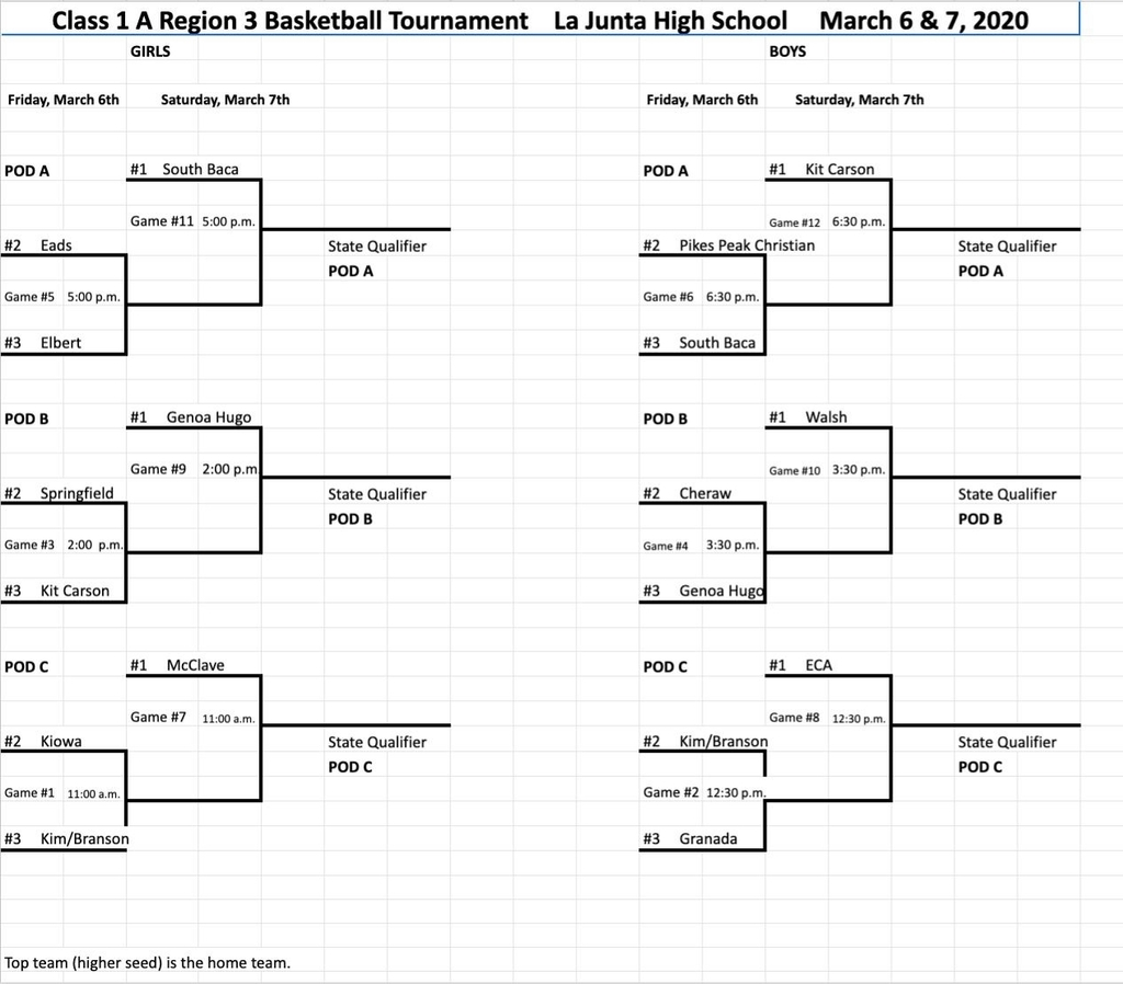 Regional Tournament Bracket